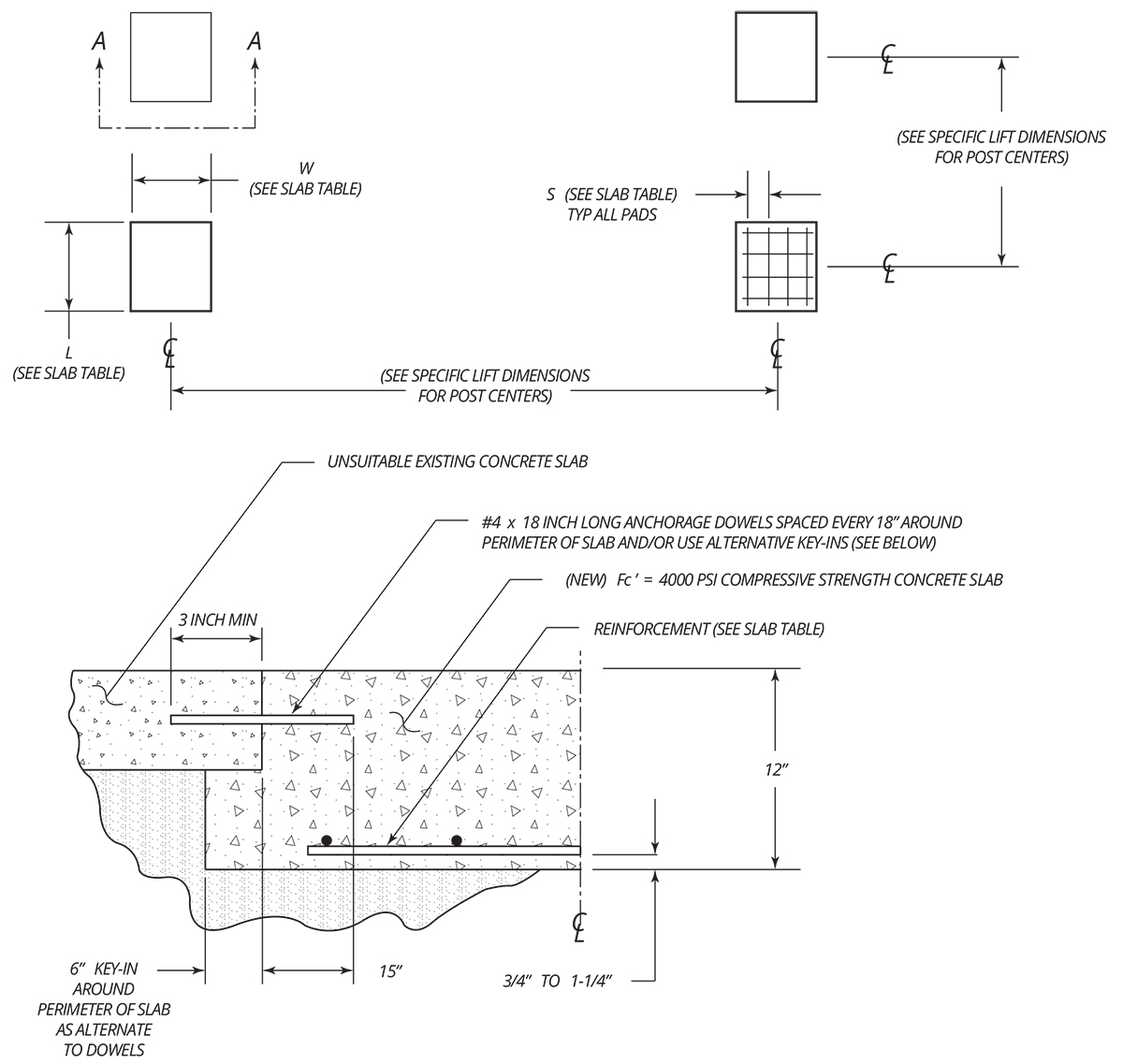 Four-Post Lift Concrete Slab Recommendations Diagram