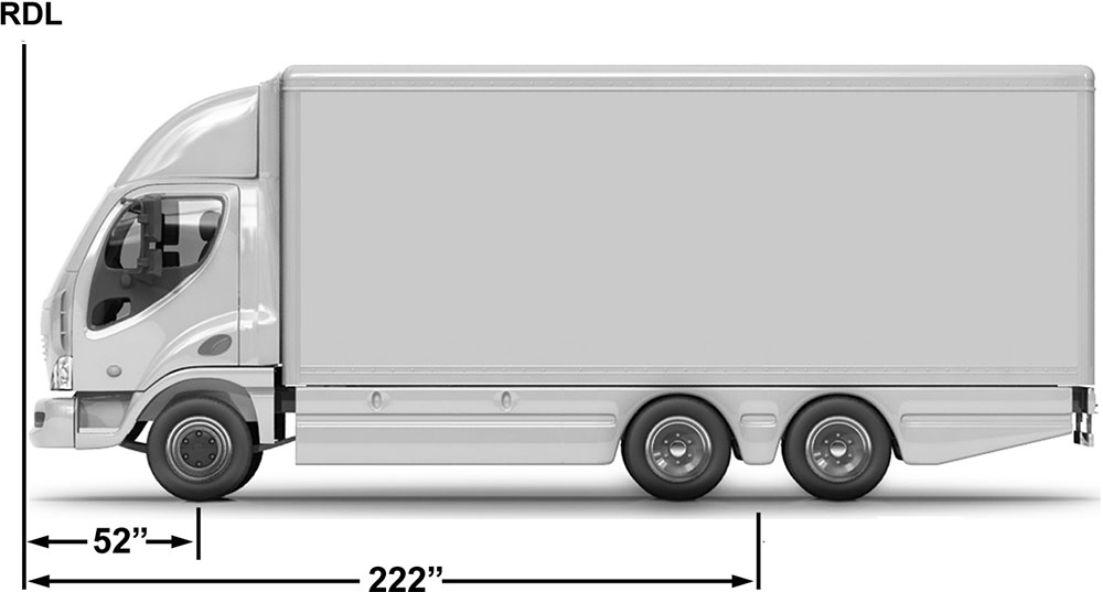 Truck Distance Front and Rear Axles