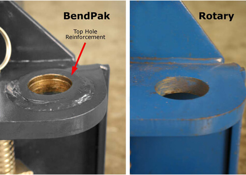 BendPak Pin Hole Location