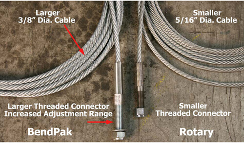 Two Post Lift Equalizer Cables