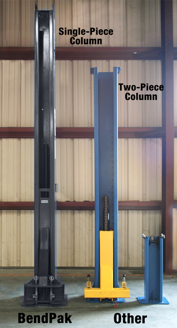 Rotary Two Post Lift Comparison